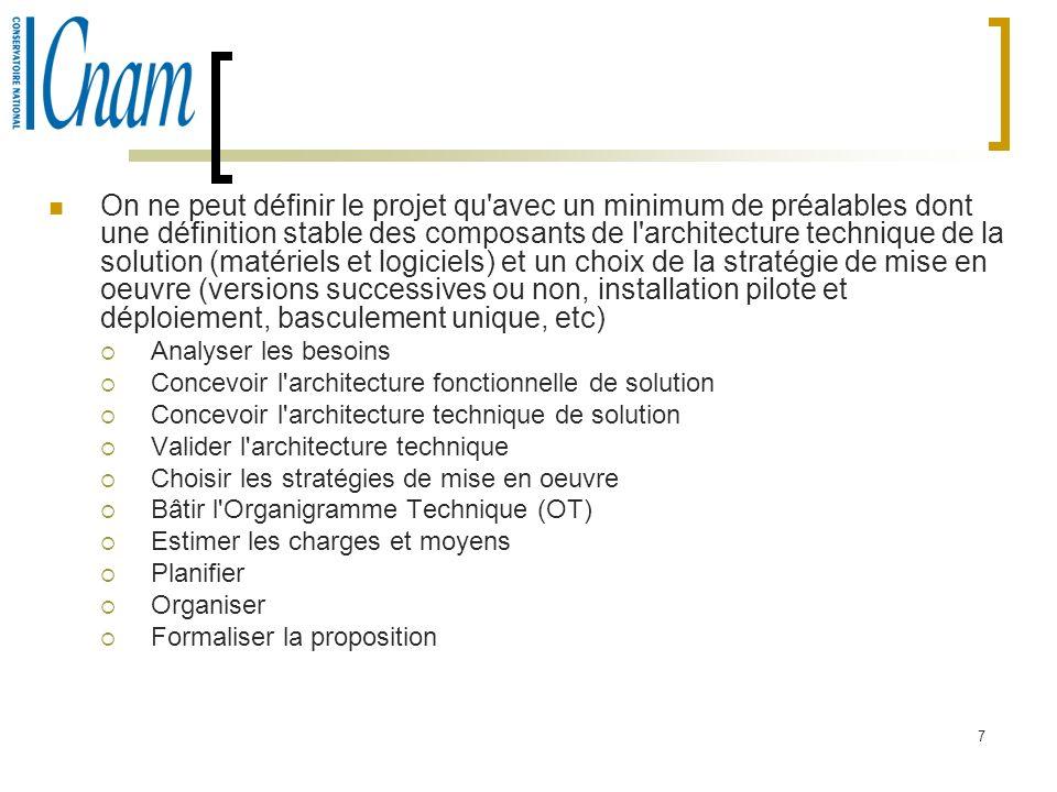 7 On ne peut définir le projet qu'avec un minimum de préalables dont une définition stable des composants de l'architecture technique de la solution (
