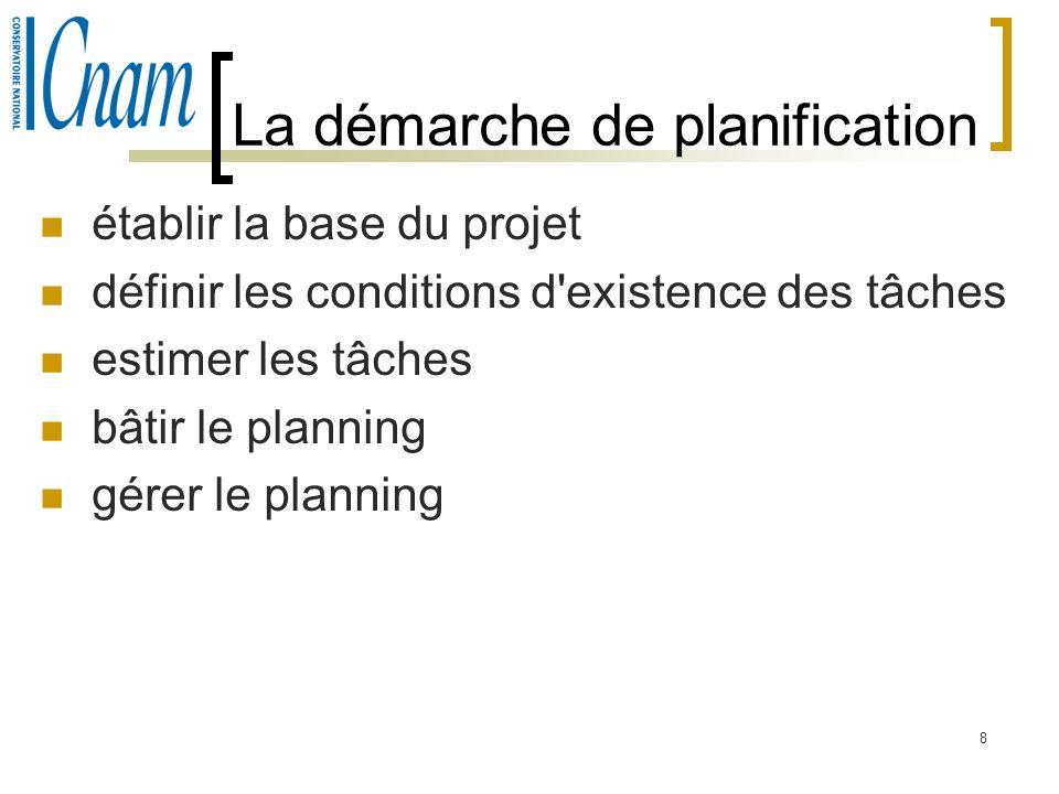 8 La démarche de planification établir la base du projet définir les conditions d'existence des tâches estimer les tâches bâtir le planning gérer le p