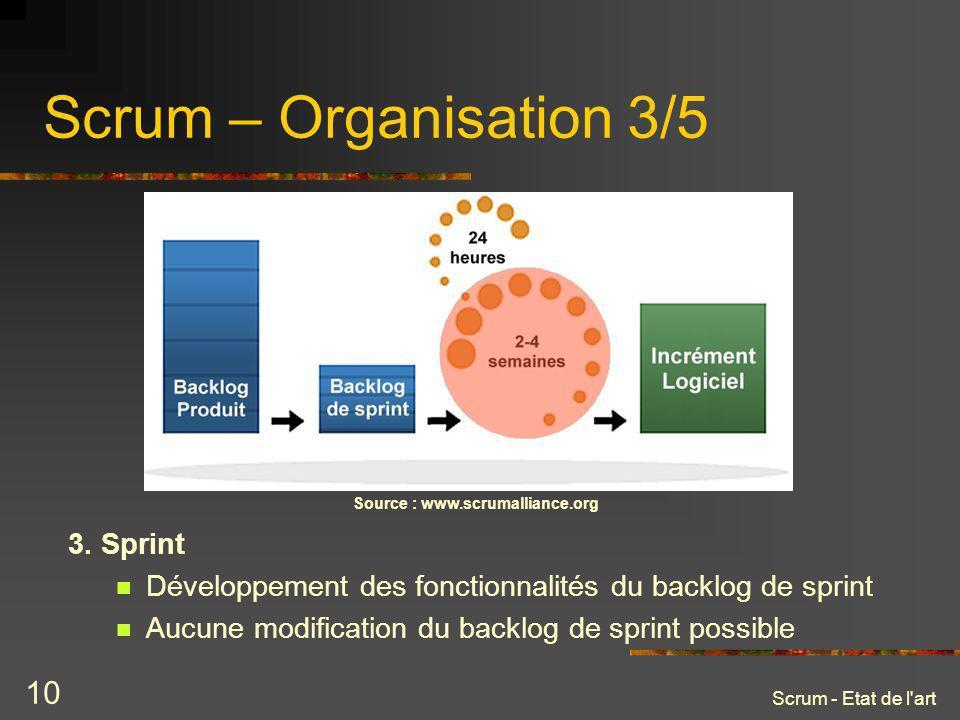 Scrum - Etat de l'art 10 Scrum – Organisation 3/5 Source : www.scrumalliance.org 3. Sprint Développement des fonctionnalités du backlog de sprint Aucu