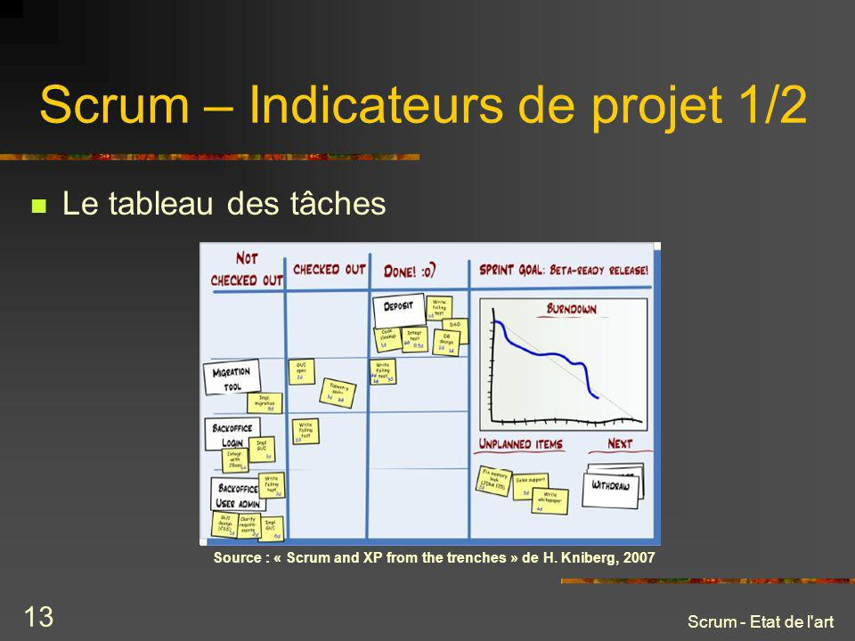 Scrum - Etat de l'art 13 Scrum – Indicateurs de projet 1/2 Le tableau des tâches Source : « Scrum and XP from the trenches » de H. Kniberg, 2007