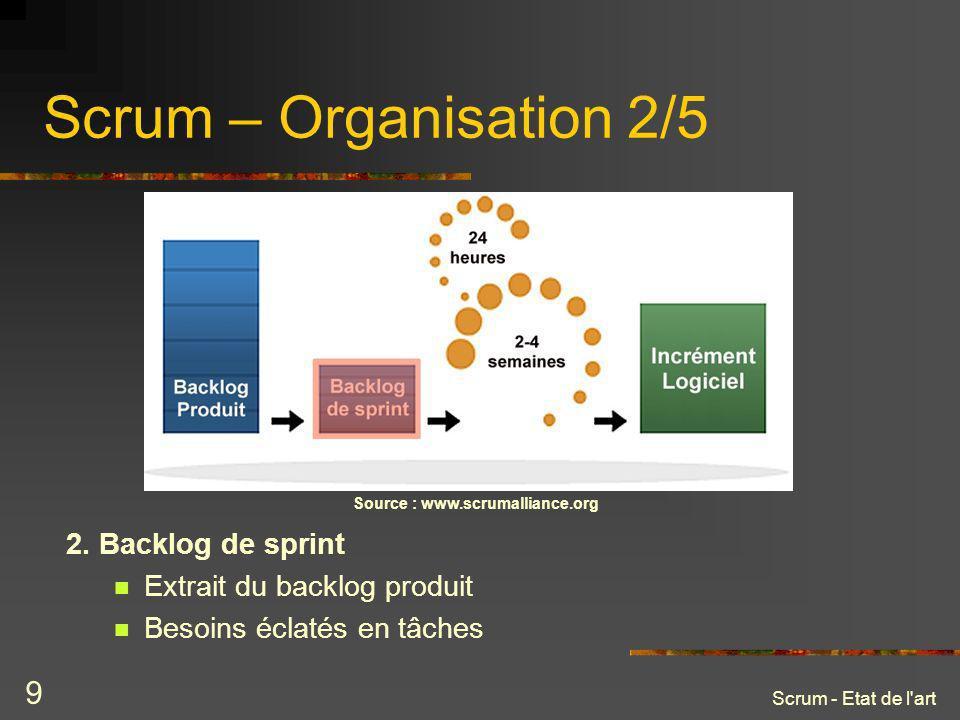 Scrum - Etat de l'art 9 Scrum – Organisation 2/5 Source : www.scrumalliance.org 2. Backlog de sprint Extrait du backlog produit Besoins éclatés en tâc
