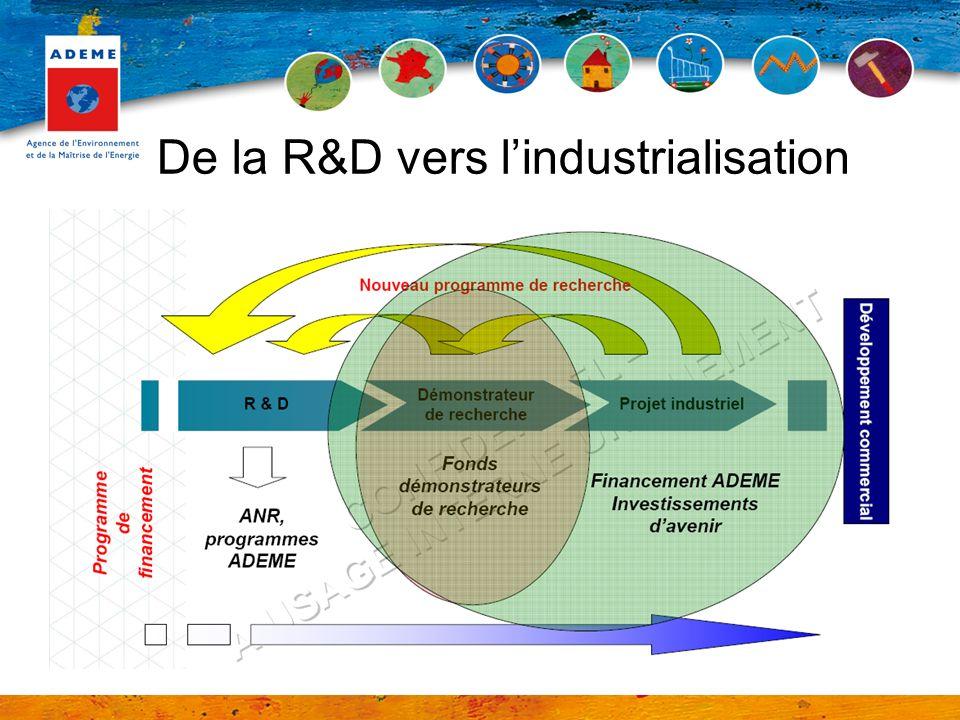 De la R&D vers lindustrialisation