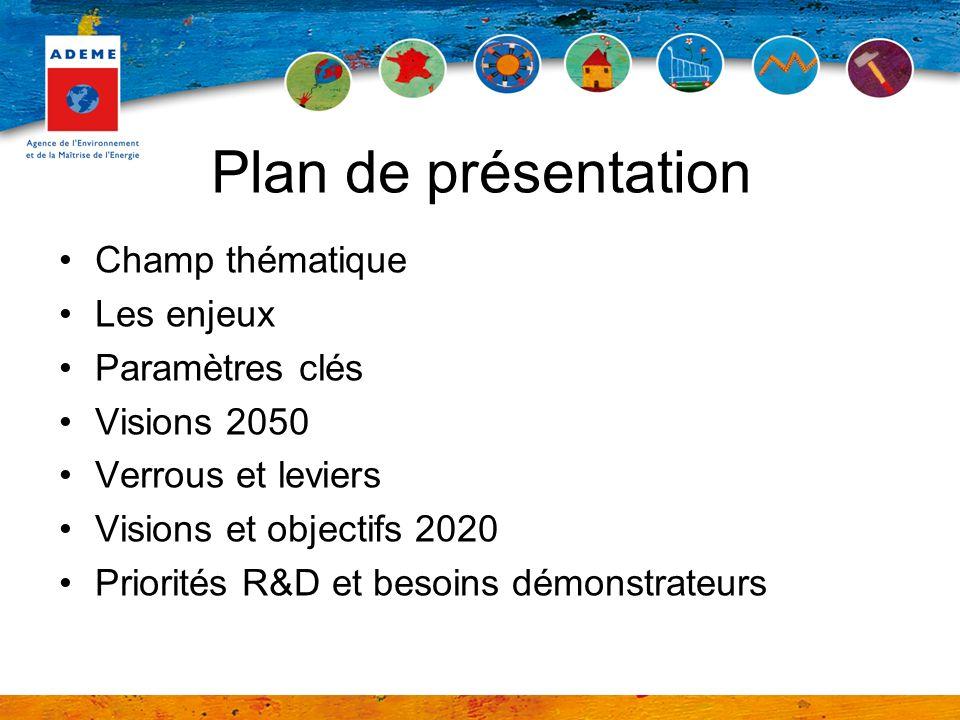 Plan de présentation Champ thématique Les enjeux Paramètres clés Visions 2050 Verrous et leviers Visions et objectifs 2020 Priorités R&D et besoins démonstrateurs