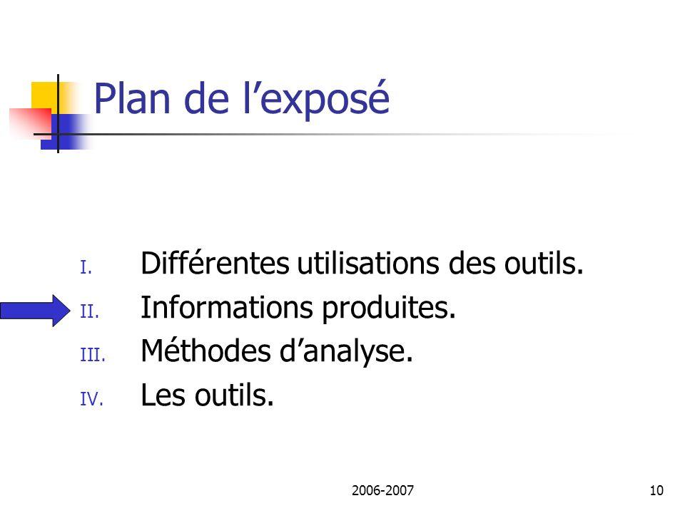 2006-200711 Informations produites.1. larbre syntaxique.