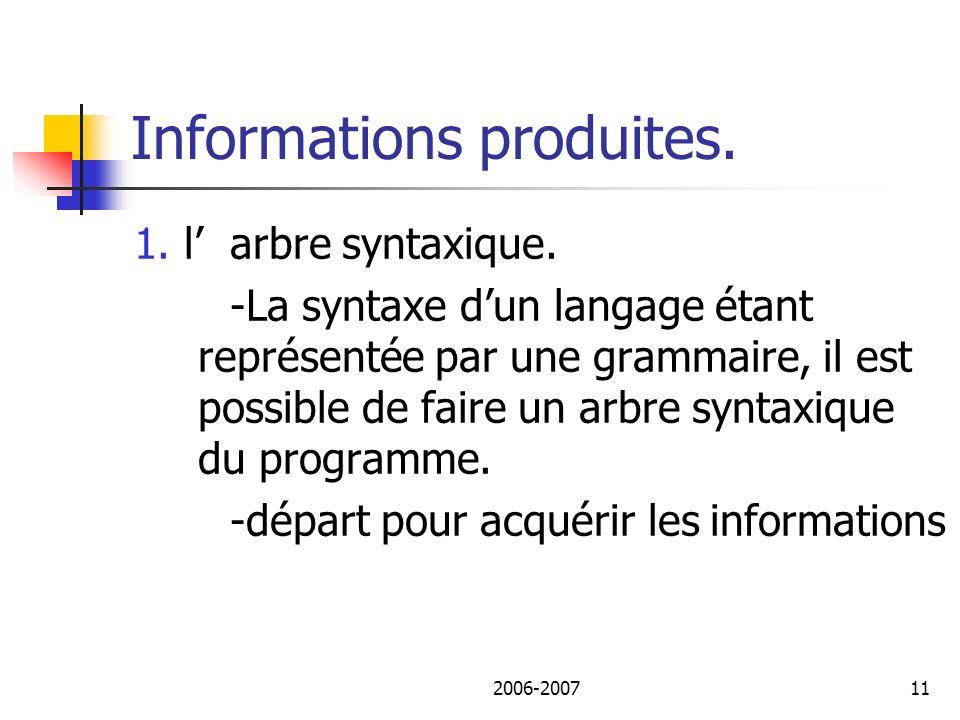 2006-200712 Informations produites.2. Le graphe de flot de contrôle.