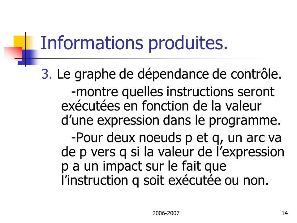 2006-200715 Informations produites.