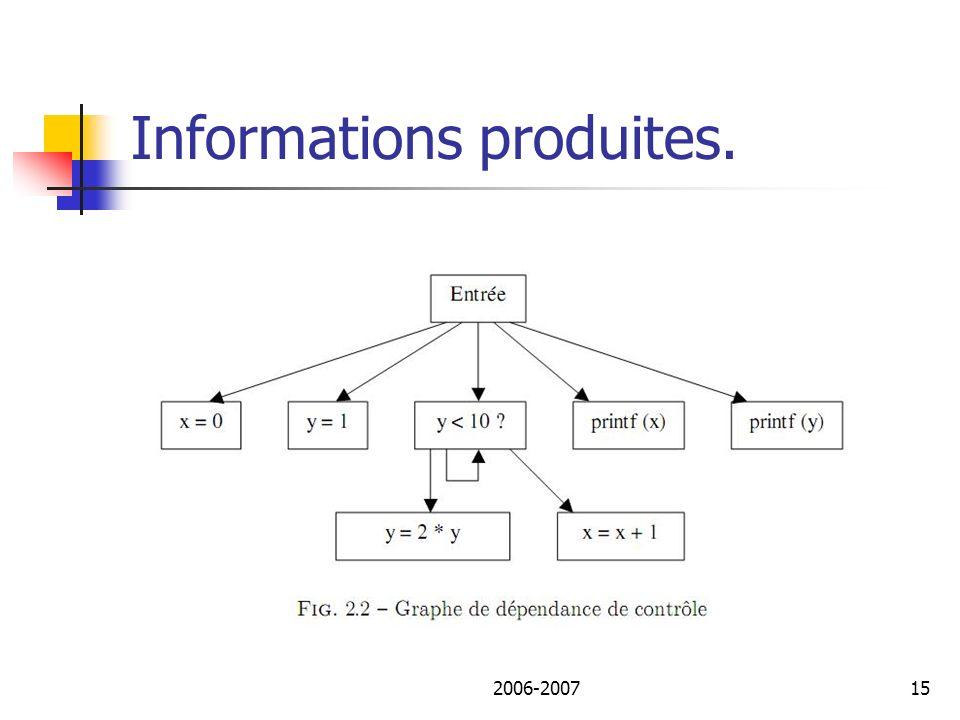 2006-200716 Informations produites.4. Lanalyse du flot de données.
