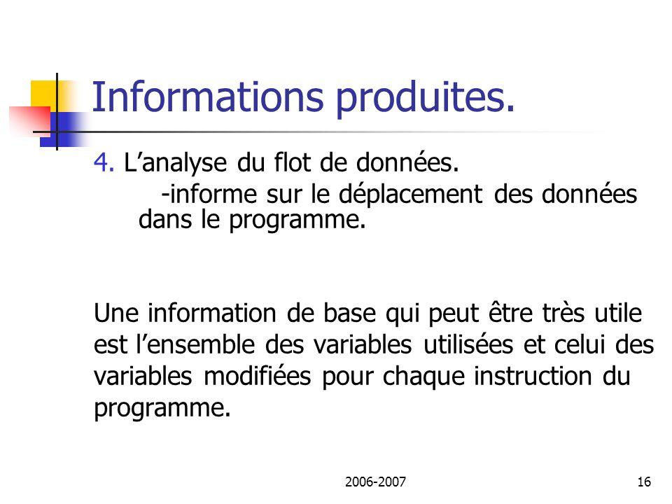 2006-200717 Informations produites.