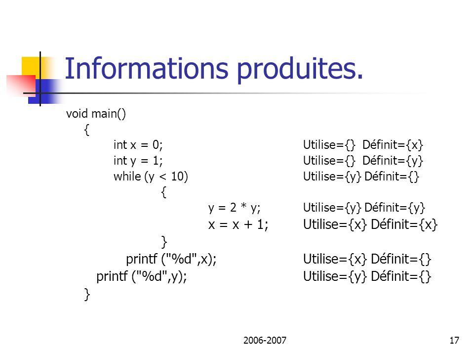 2006-200718 Informations produites.5. Le graphe de dépendance de données.