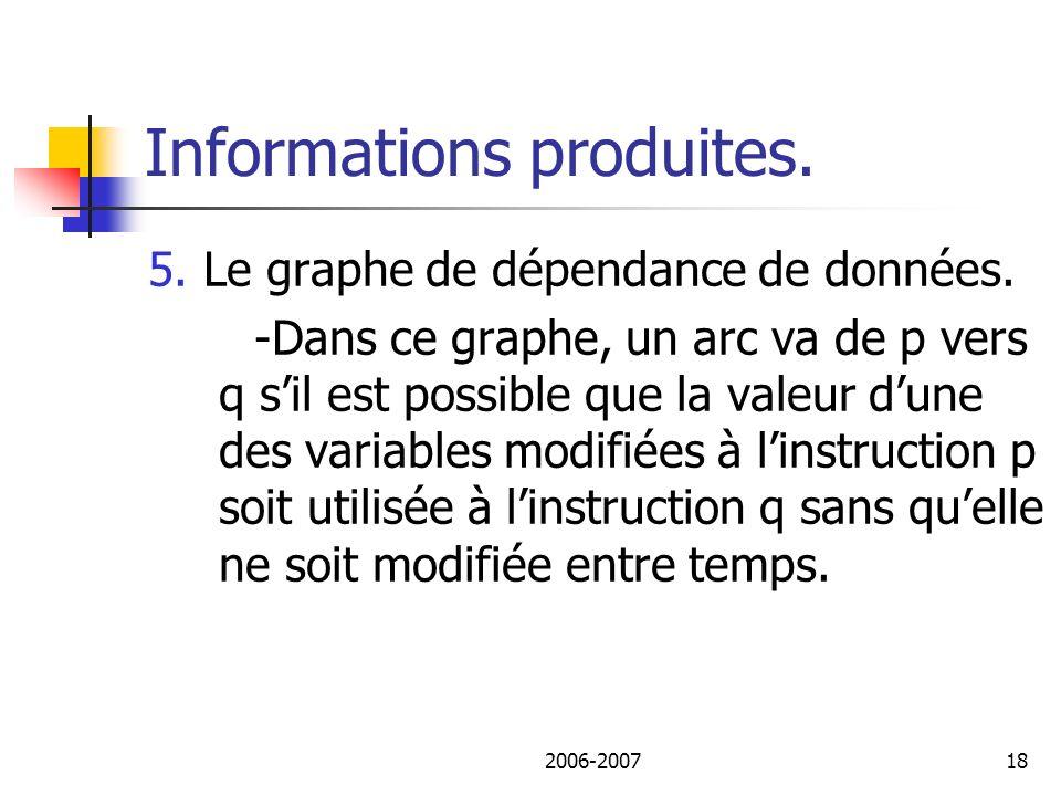 2006-200719 Informations produites.