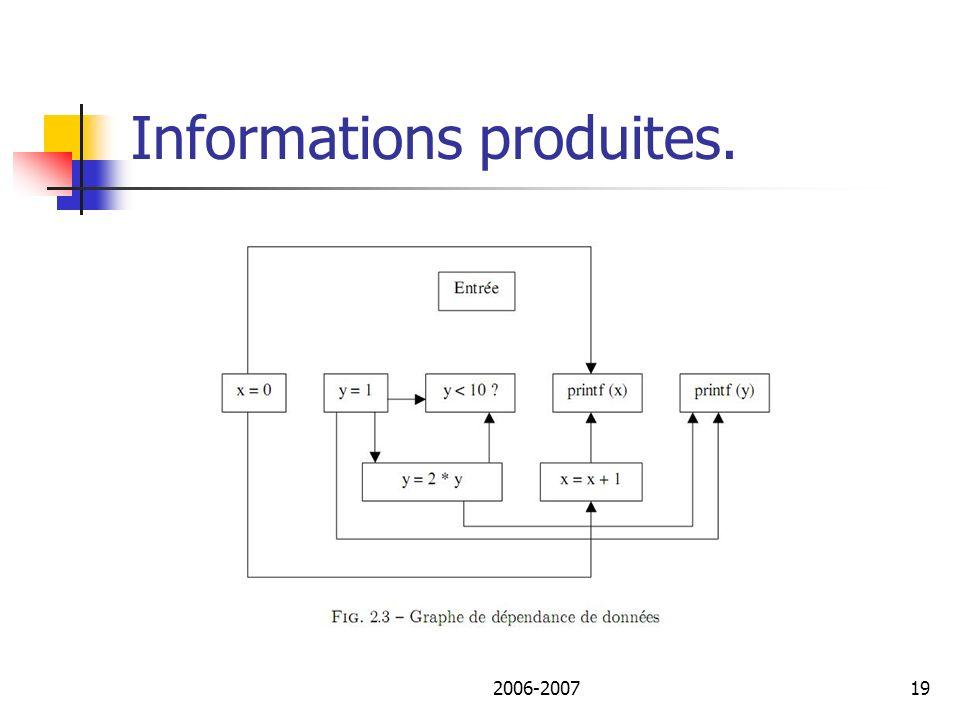 2006-200720 Informations produites.5. Graphe de dépendance du programme.