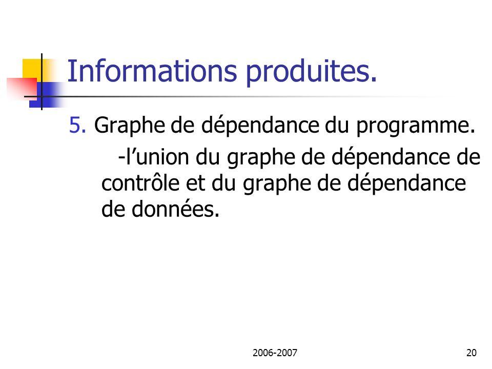 2006-200721 Informations produites.