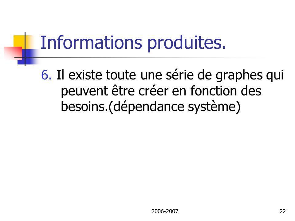 2006-200723 Informations produites.7. Le découpage.