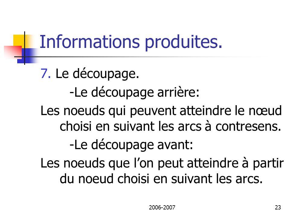 2006-200724 Informations produites.