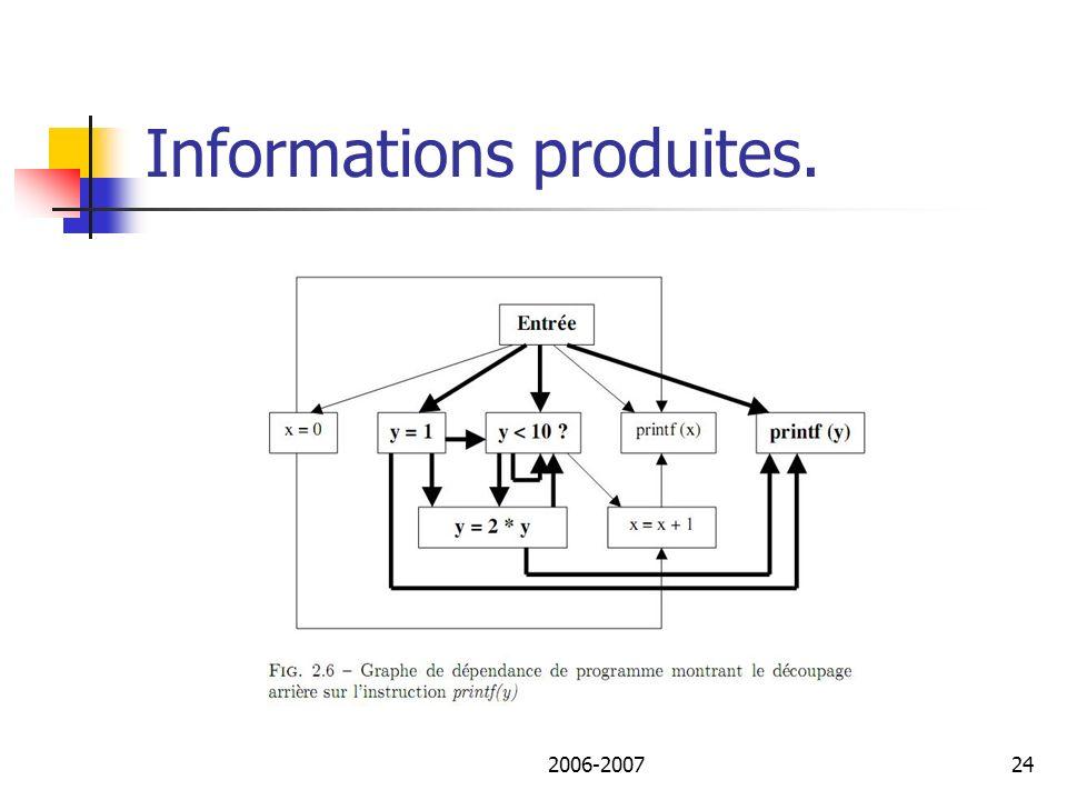 2006-200725 Informations produites.