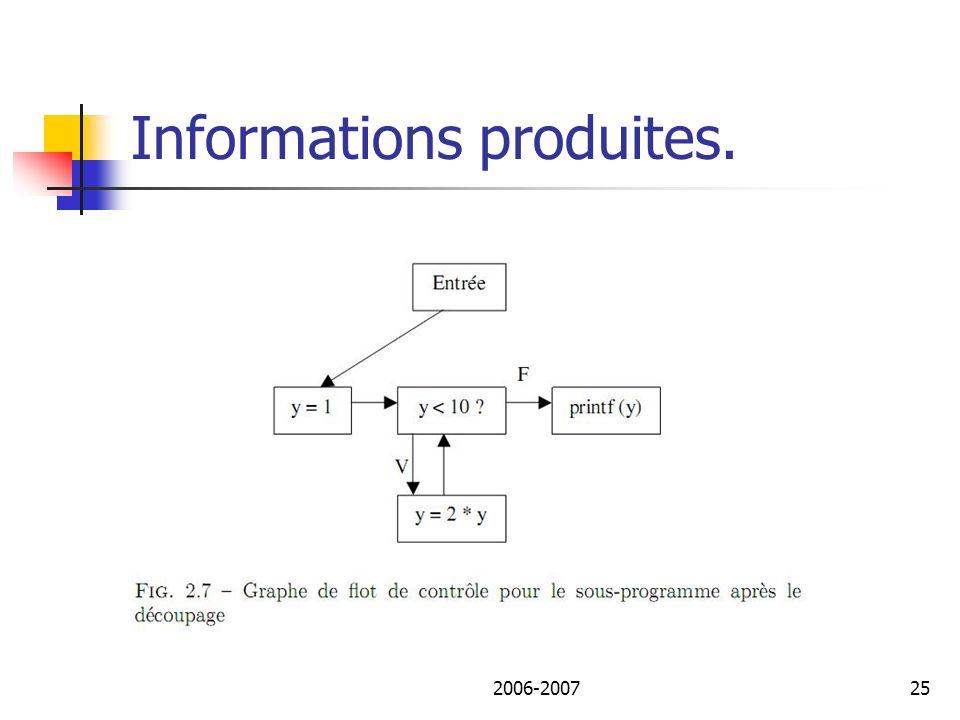 2006-200726 Informations produites.