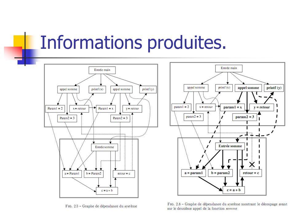 2006-200728 Plan de lexposé I.Différentes utilisations des outils.