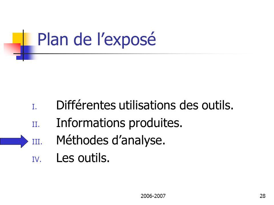 2006-200729 Les méthodes 1.analyse lexicale et syntaxique.