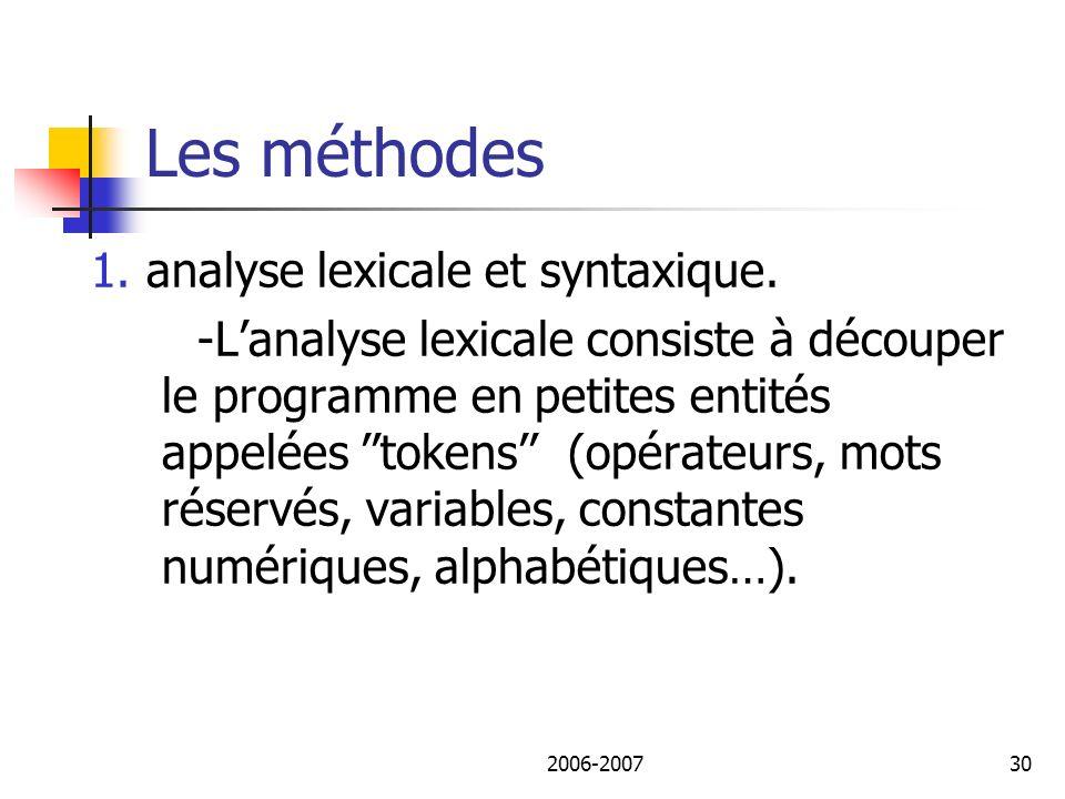 2006-200731 Les méthodes Lors de l analyse syntaxique, on vérifie que l ordre des tokens correspond à l ordre défini pour le langage.