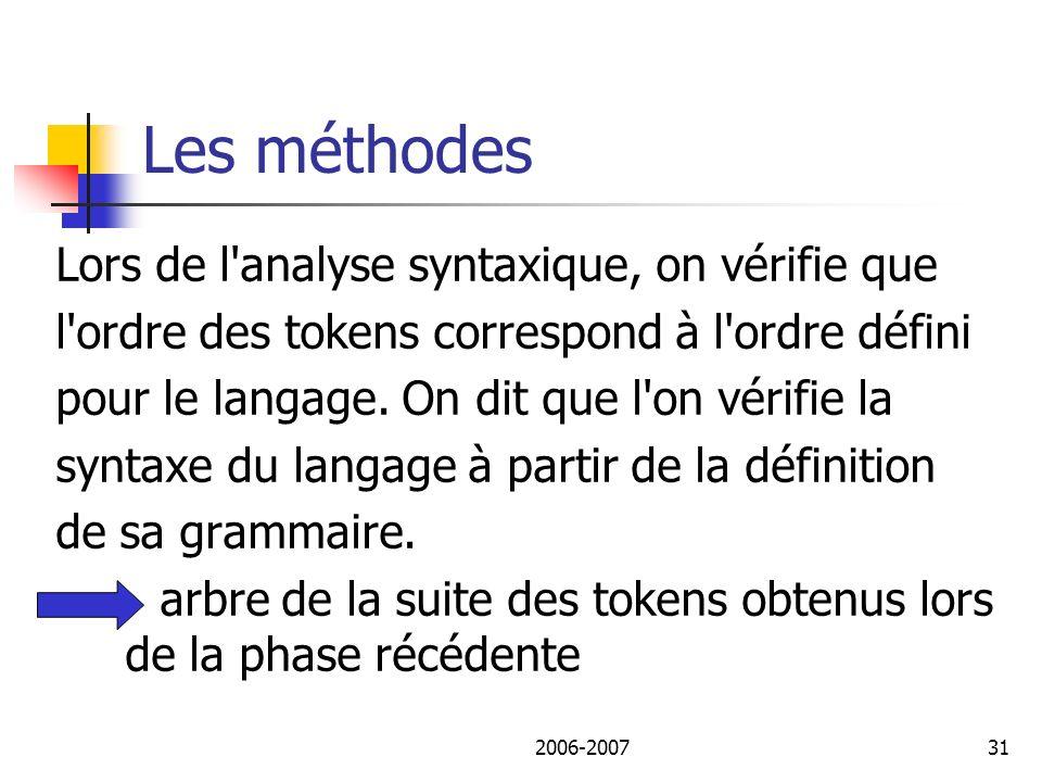 2006-200732 Les méthodes.