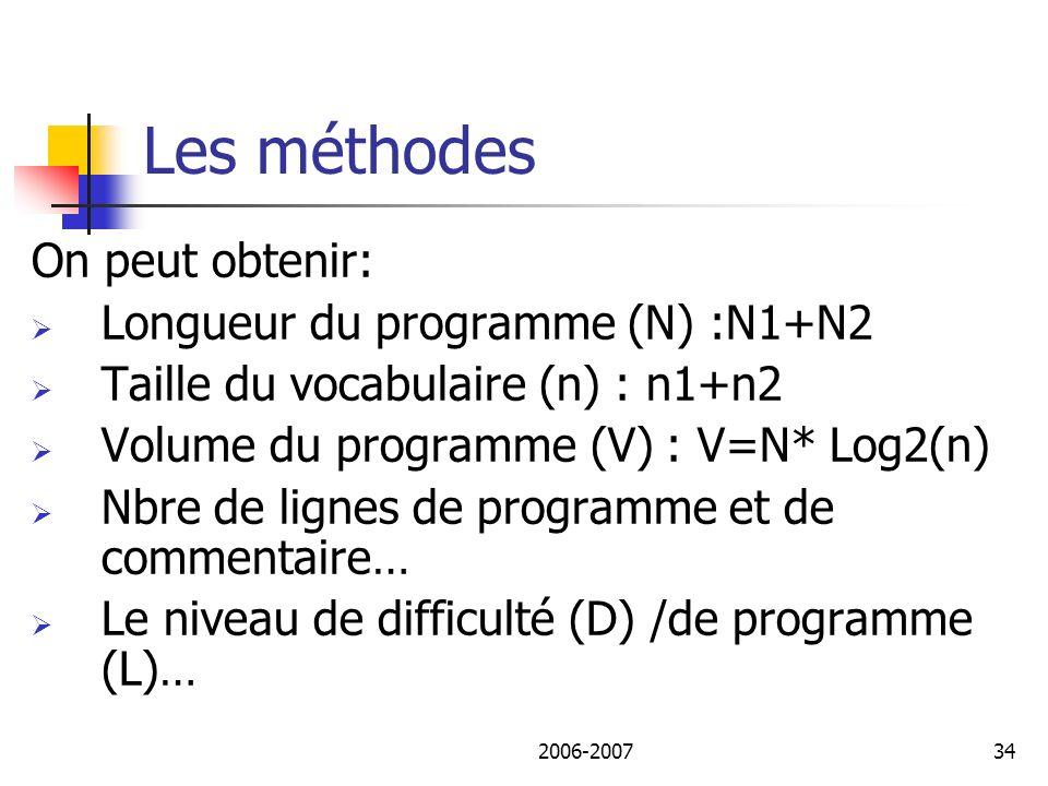 2006-200735 Les méthodes Le nombre cyclomatique de McCabe v(G).