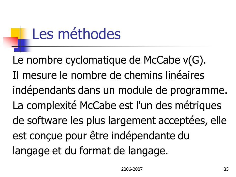 2006-200736 Les méthodes 2.Par interprétation abstraite.