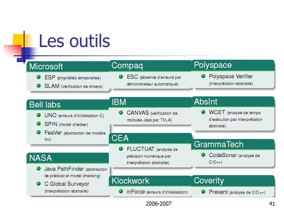 2006-200742 Les outils