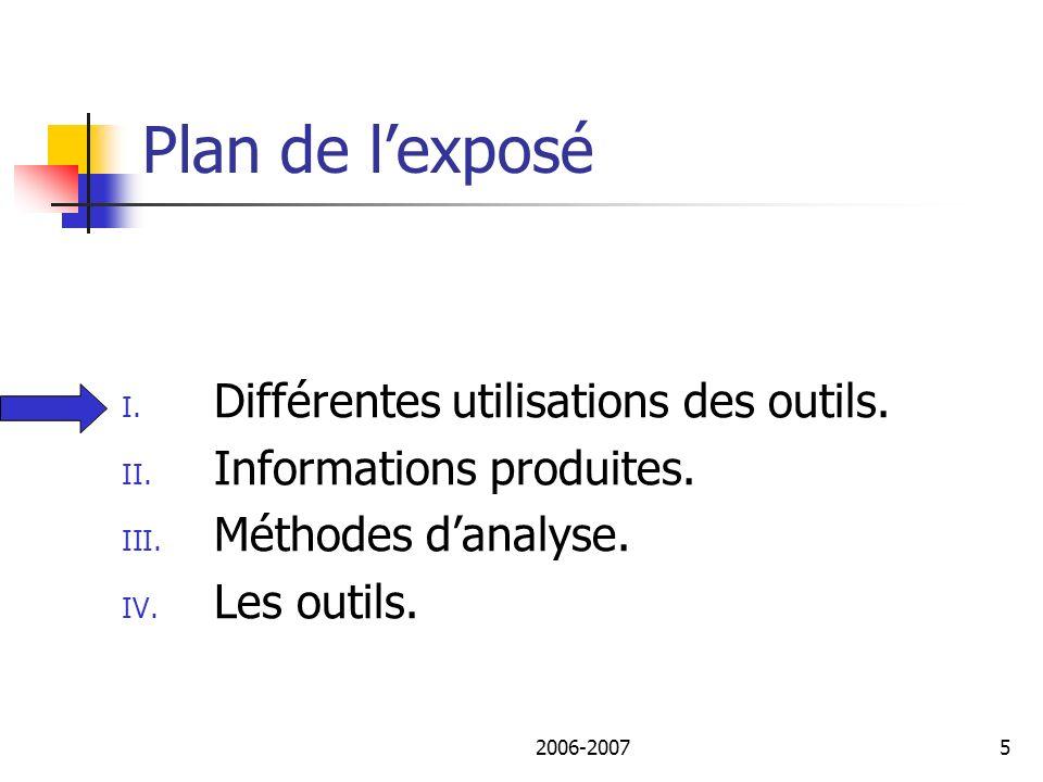 2006-20076 Différentes utilisations.1. La recherche de métriques.