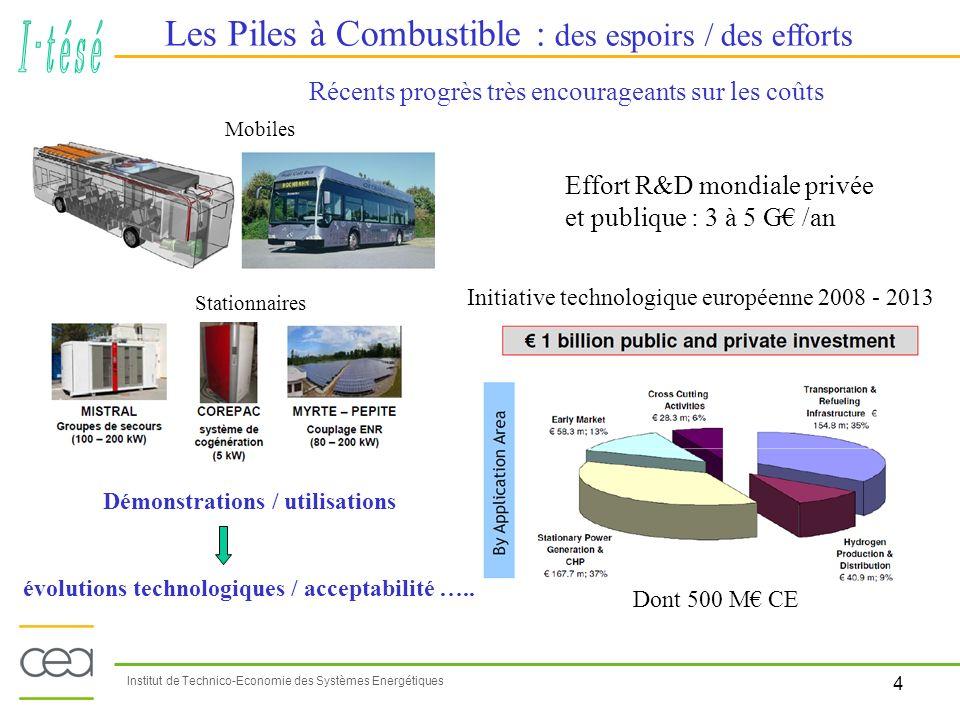 4 Institut de Technico-Economie des Systèmes Energétiques Les Piles à Combustible : des espoirs / des efforts Démonstrations / utilisations évolutions