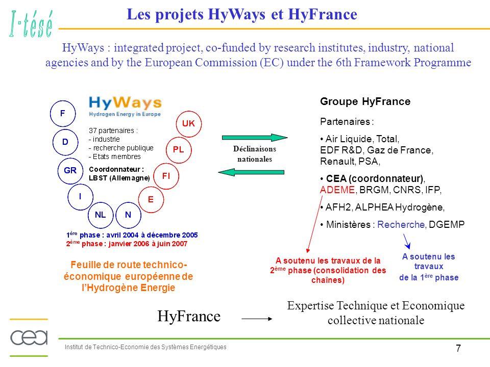 8 Institut de Technico-Economie des Systèmes Energétiques HyWays – hypothèses, résultats principaux HyWays analyse comment lintégration des technologies de lhydrogène peut, et doit, contribuer à assurer à lEurope un approvisionnement énergétique sûr, durable, et économiquement viable / Analyses aux horizons 2020, 2030, 2050 prise en considération de lexpertise dacteurs industriels et institutionnels majeurs, issus de nombreux états membres / conditions nationales réelles (évolutions des mix énergétiques, …) données spécifiques issues de 10 pays (FI, FR, DE, EL, IT, NL, NO, PL, ES et UK) / diversité, gage de pertinence pour une analyse au niveau européen Europe
