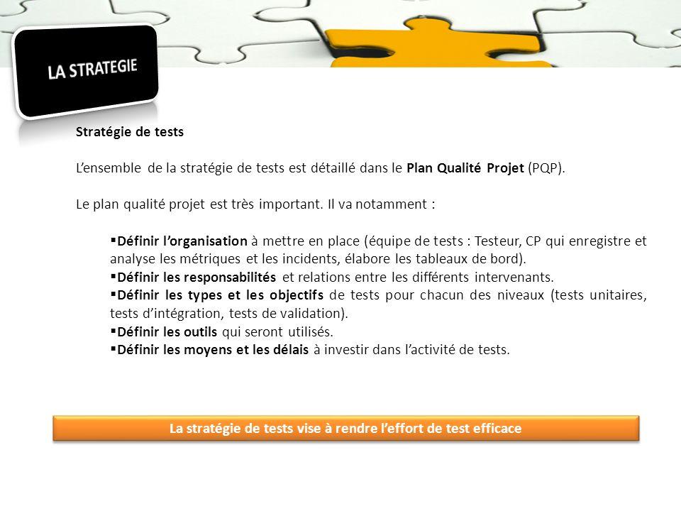 Stratégie de tests Lensemble de la stratégie de tests est détaillé dans le Plan Qualité Projet (PQP). Le plan qualité projet est très important. Il va