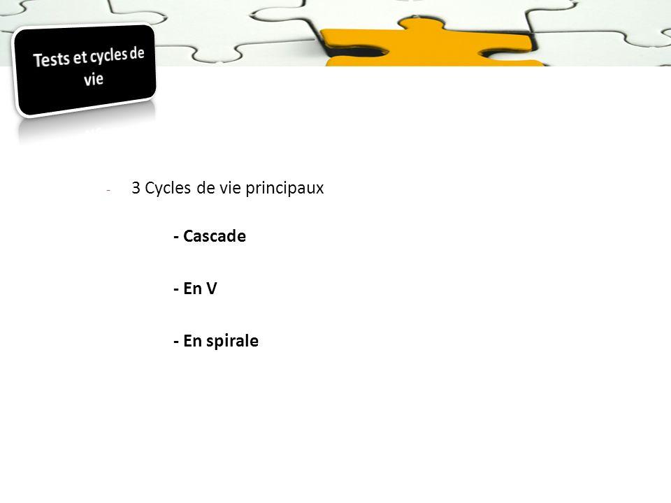 - 3 Cycles de vie principaux - Cascade - En V - En spirale