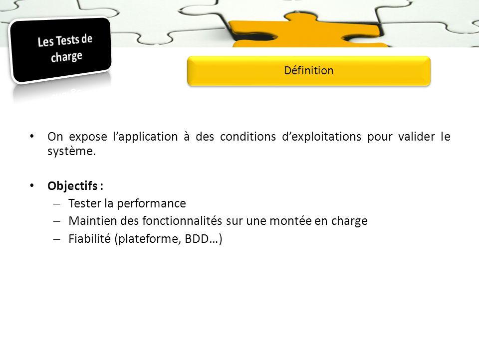 On expose lapplication à des conditions dexploitations pour valider le système. Objectifs : – Tester la performance – Maintien des fonctionnalités sur