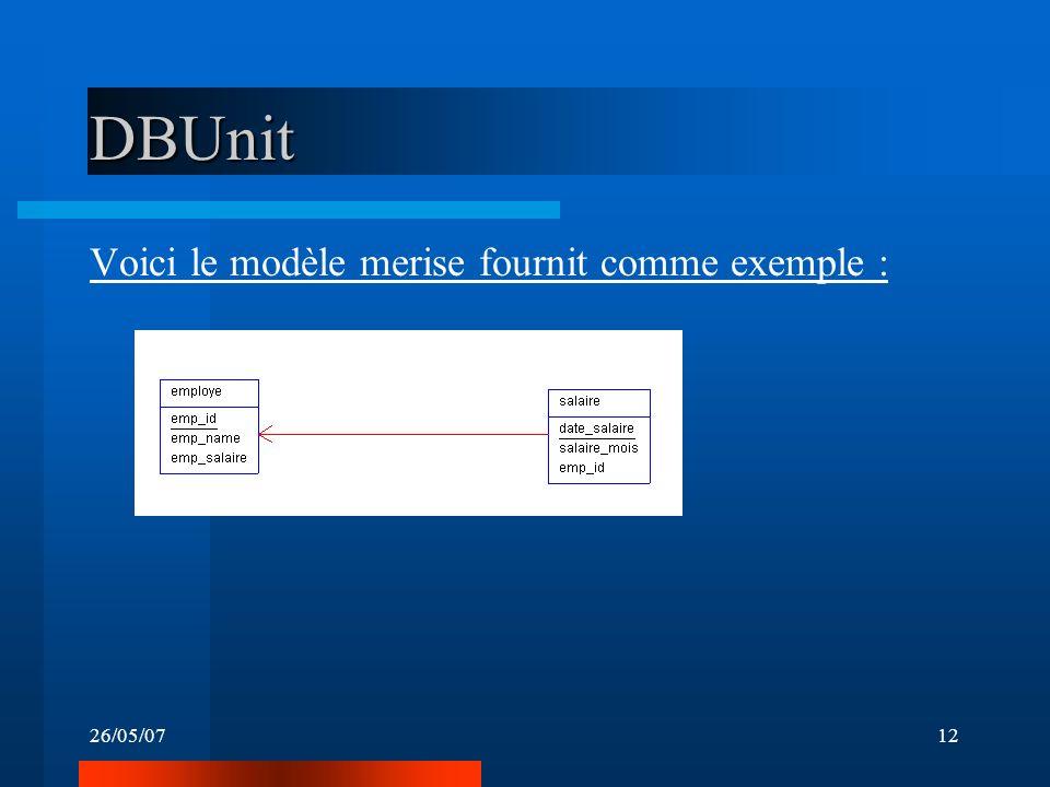 26/05/0712 DBUnit Voici le modèle merise fournit comme exemple :