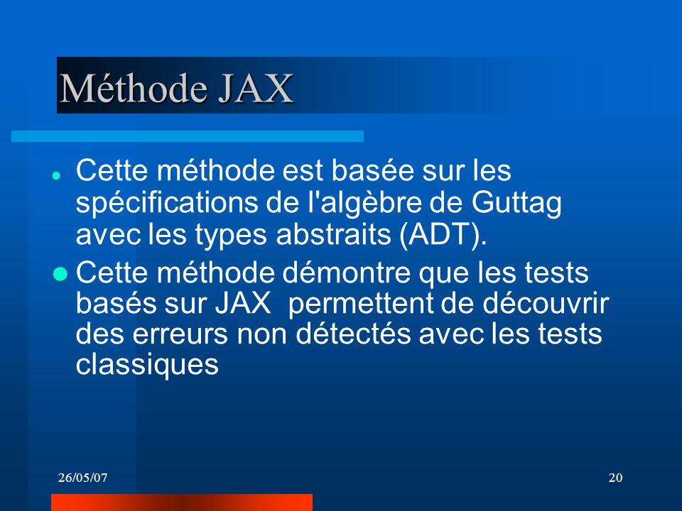 26/05/0720 Méthode JAX Cette méthode est basée sur les spécifications de l'algèbre de Guttag avec les types abstraits (ADT). Cette méthode démontre qu