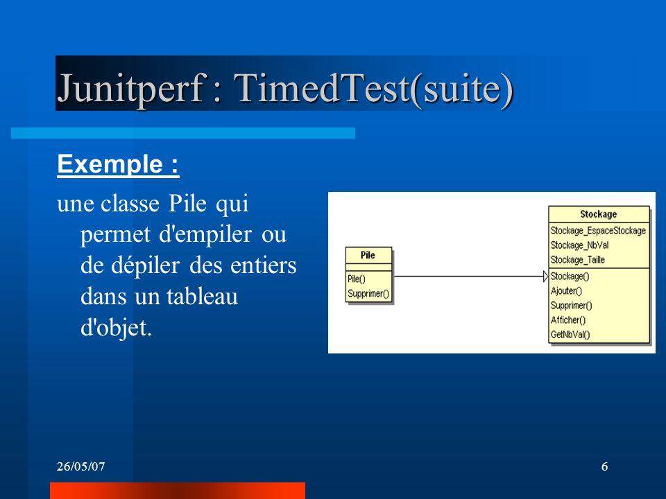26/05/076 Junitperf : TimedTest(suite) Exemple : une classe Pile qui permet d'empiler ou de dépiler des entiers dans un tableau d'objet.
