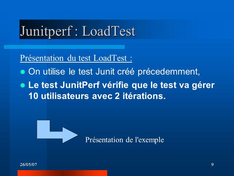 26/05/079 Junitperf : LoadTest Présentation du test LoadTest : On utilise le test Junit créé précedemment, Le test JunitPerf vérifie que le test va gérer 10 utilisateurs avec 2 itérations.