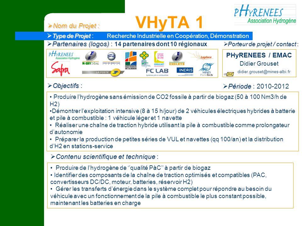 Cache à utiliser sur chaque diapo 5 Plan de la présentation Projets en Instruction Projets en Construction Projets en Incubation Projets en Cours Vue Globale Principaux résultats obtenus à ce jour, retombées (selon avancement du projet) : Décembre 2009 : Dépôt du projet à lADEME : ajourné Dépôt du dossier auprès de la Région M-P + Département duTarn Nom du Projet : Nom du Projet : VHyTA 1