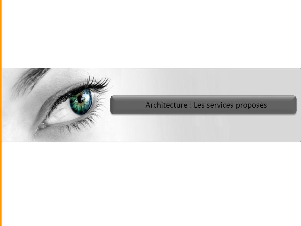 Architecture : Les services proposés