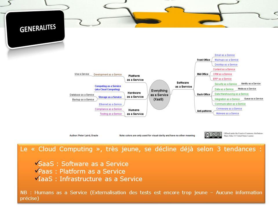 Le « Cloud Computing », très jeune, se décline déjà selon 3 tendances : SaaS : Software as a Service Paas : Platform as a Service IaaS : Infrastructur