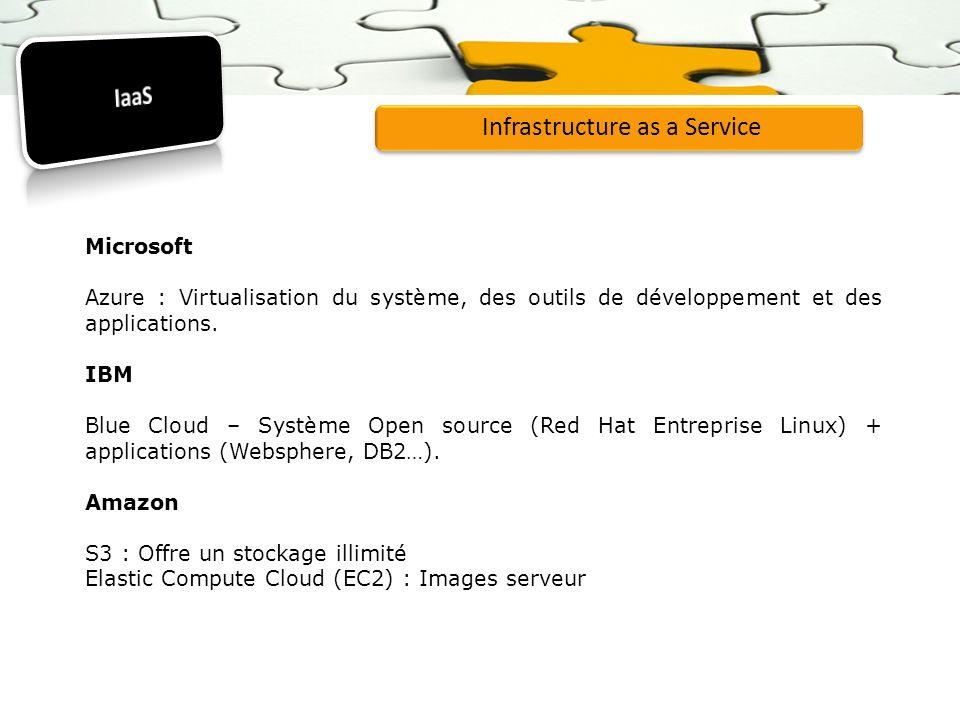 Infrastructure as a Service Microsoft Azure : Virtualisation du système, des outils de développement et des applications. IBM Blue Cloud – Système Ope