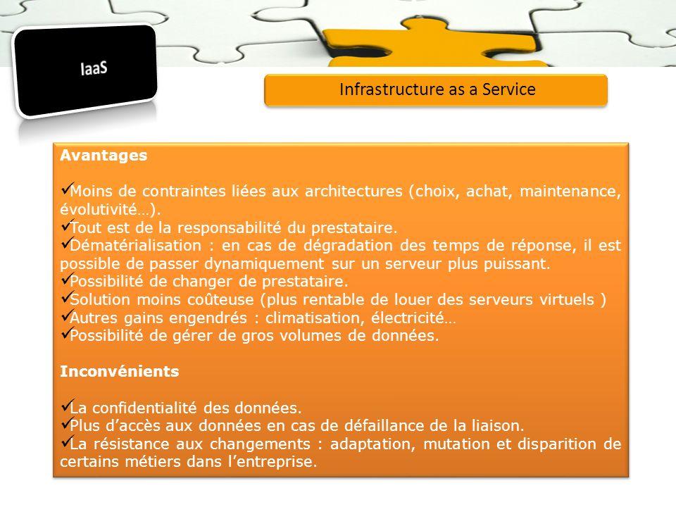 Infrastructure as a Service Avantages Moins de contraintes liées aux architectures (choix, achat, maintenance, évolutivité…). Tout est de la responsab