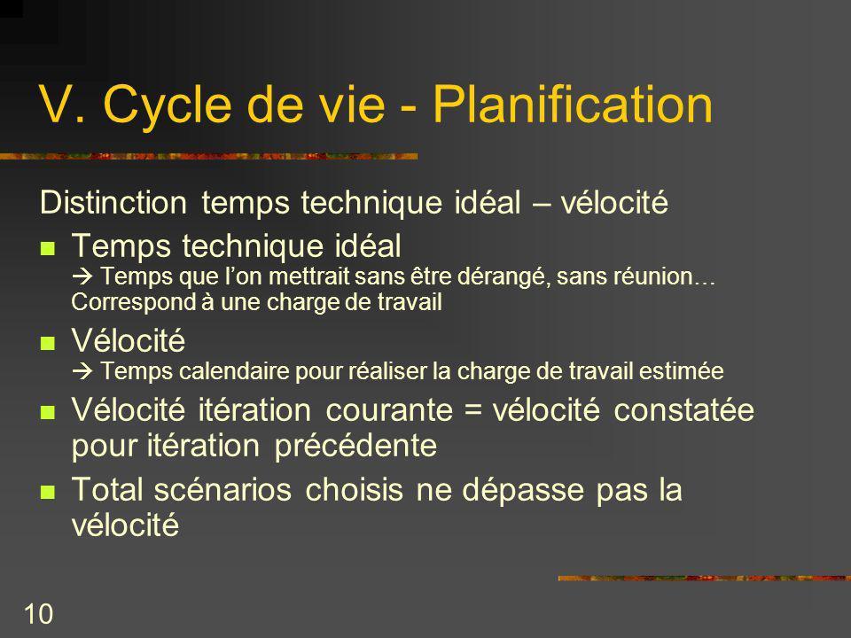 10 V. Cycle de vie - Planification Distinction temps technique idéal – vélocité Temps technique idéal Temps que lon mettrait sans être dérangé, sans r