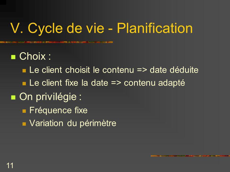 11 V. Cycle de vie - Planification Choix : Le client choisit le contenu => date déduite Le client fixe la date => contenu adapté On privilégie : Fréqu