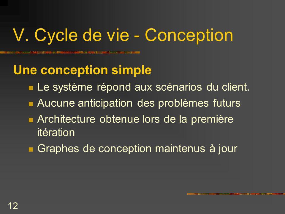 12 V. Cycle de vie - Conception Une conception simple Le système répond aux scénarios du client. Aucune anticipation des problèmes futurs Architecture