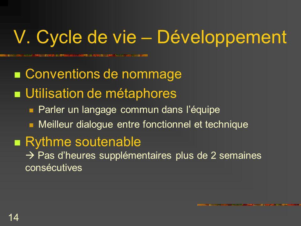 14 V. Cycle de vie – Développement Conventions de nommage Utilisation de métaphores Parler un langage commun dans léquipe Meilleur dialogue entre fonc