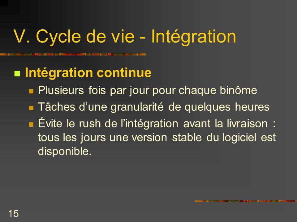 15 V. Cycle de vie - Intégration Intégration continue Plusieurs fois par jour pour chaque binôme Tâches dune granularité de quelques heures Évite le r