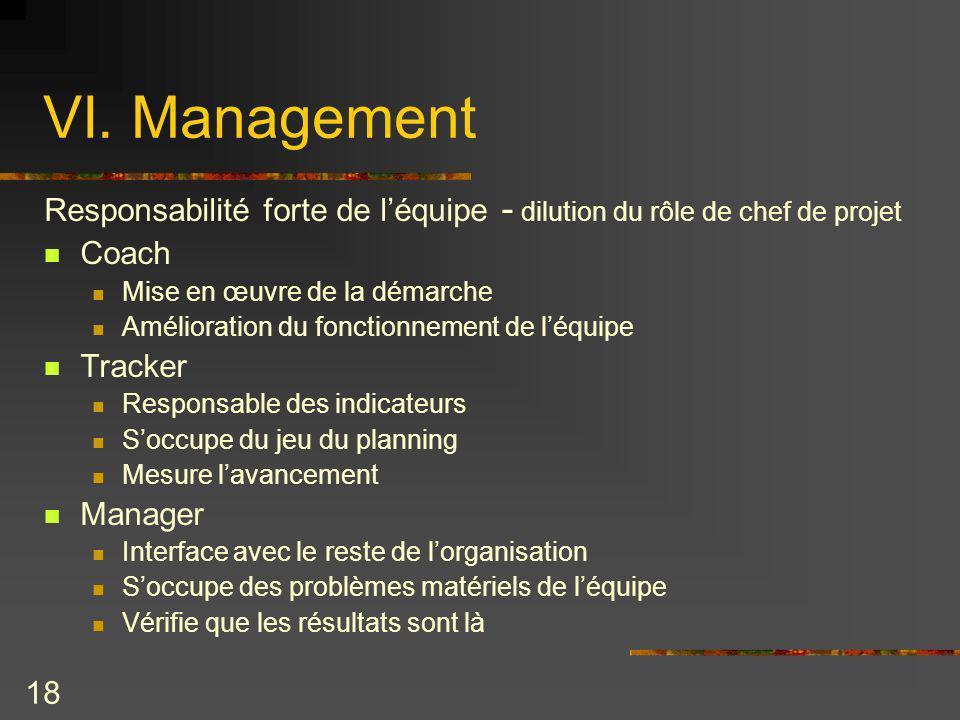 18 VI. Management Responsabilité forte de léquipe - dilution du rôle de chef de projet Coach Mise en œuvre de la démarche Amélioration du fonctionneme