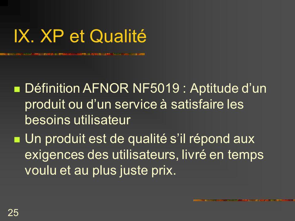 25 IX. XP et Qualité Définition AFNOR NF5019 : Aptitude dun produit ou dun service à satisfaire les besoins utilisateur Un produit est de qualité sil