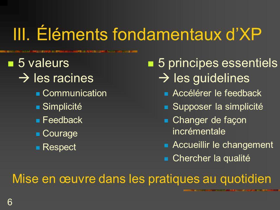 6 III. Éléments fondamentaux dXP 5 valeurs les racines Communication Simplicité Feedback Courage Respect 5 principes essentiels les guidelines Accélér